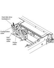 "IBM Корзина 4x3.5"" LFF hot-swap SAS/SATA x3400M3"